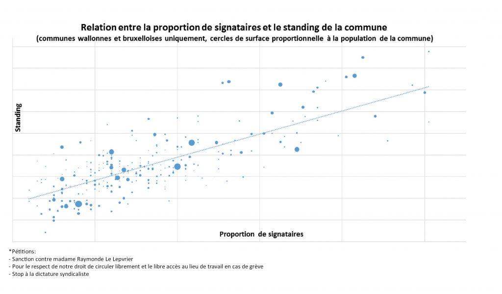 graphique_greve