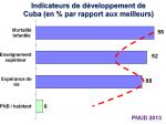 11_graphique_Cuba_indicateurs