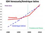 8_graphique_Venezuela